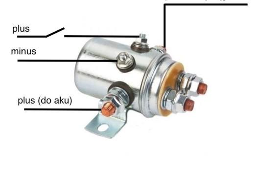 solenoid-hebel